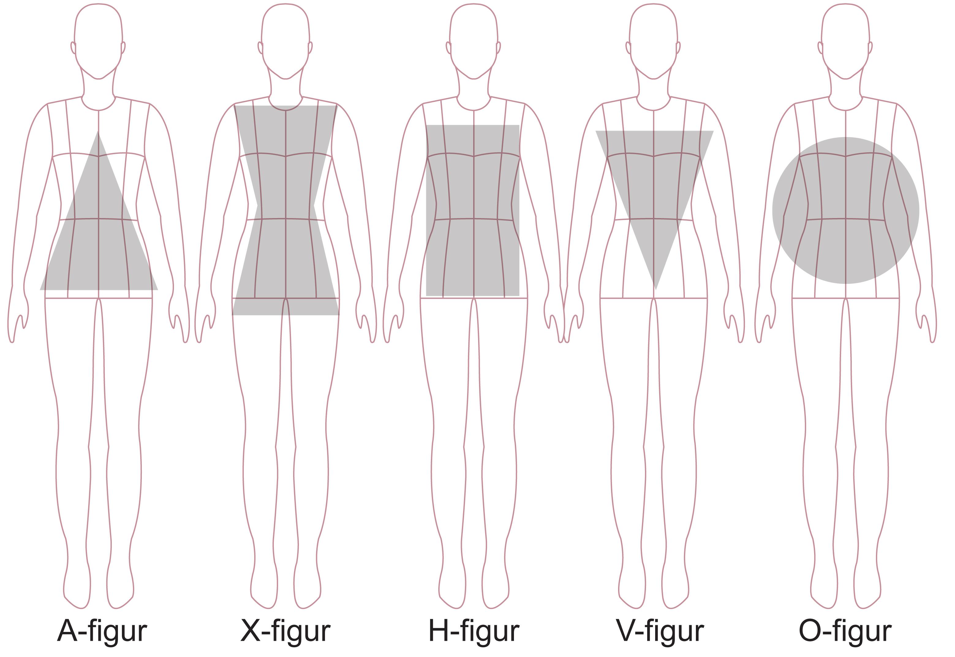 De 5 kropstyper, de fleste danske kvinder passer ind i. A figur er topscoreren.