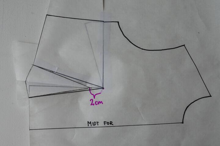 Mønster til kjole med taljeoverskæring